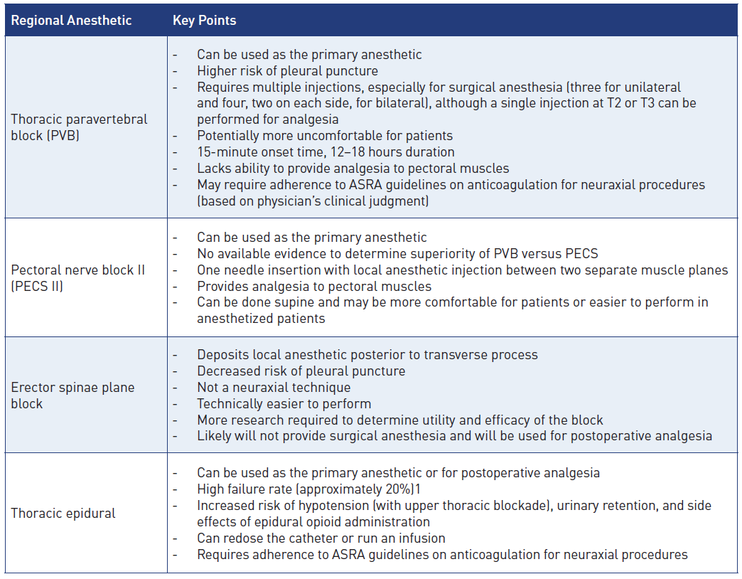 Breast Surgery Key Points